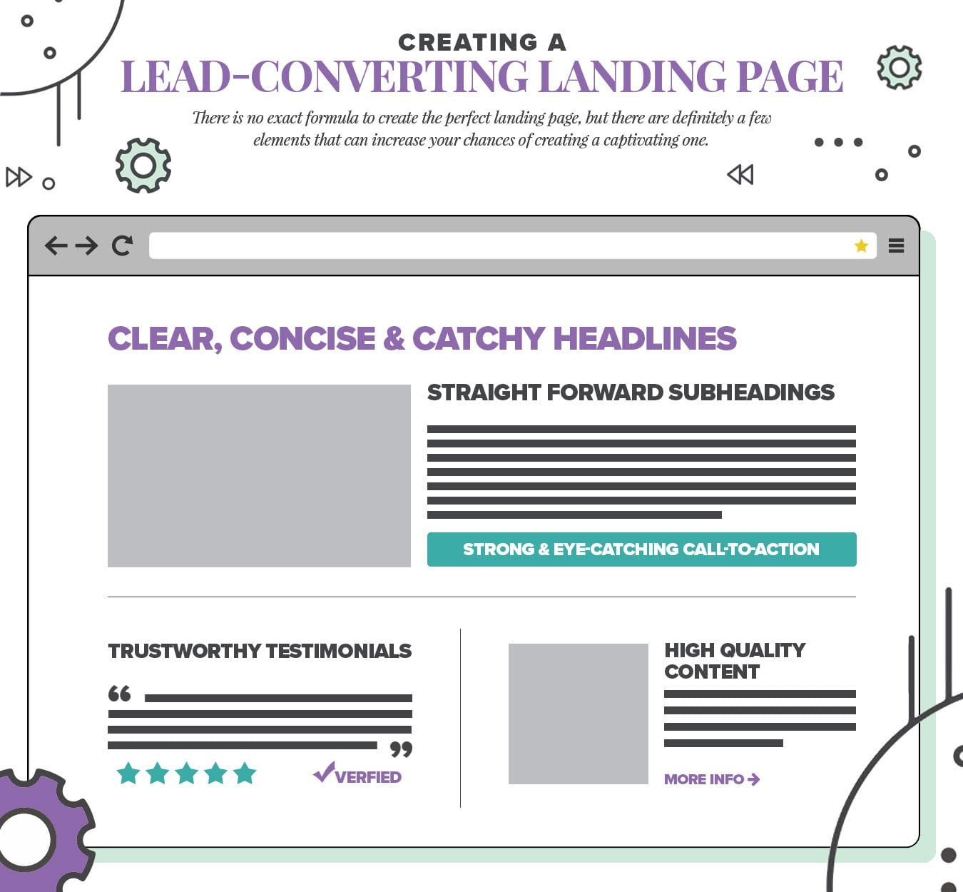Best Practices to Create the Perfect Landing Page