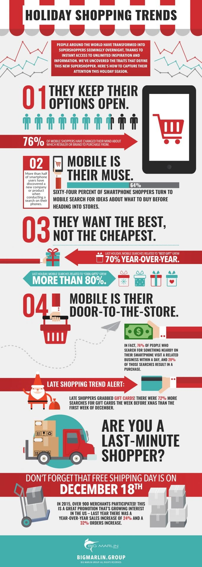 Review: Holiday Shopping Trends Infographic